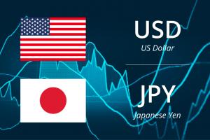 USD / JPY kéo dài trượt xuống 109,70 trong bối cảnh rủi ro rủi ro
